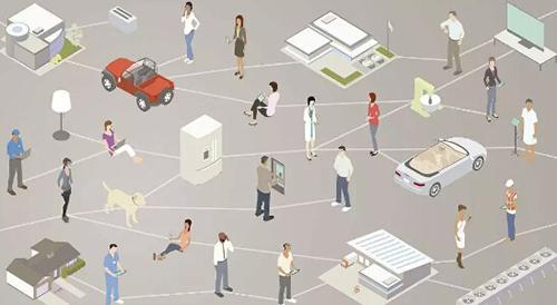 物与物的网络世界