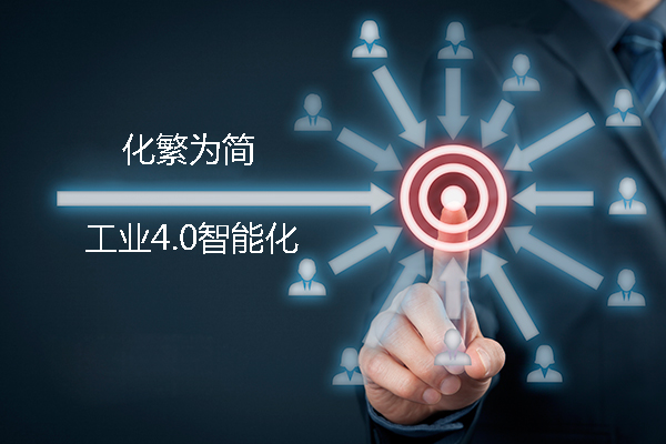 工业4.0智能化